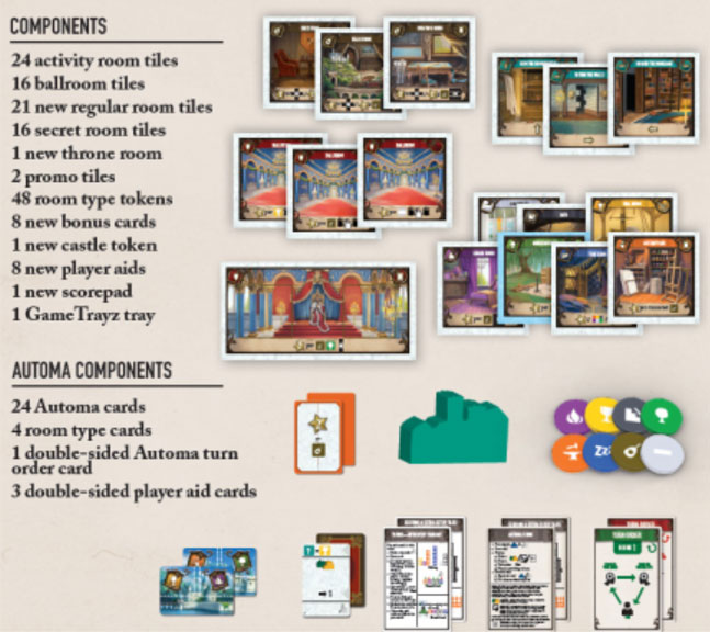 Secrets and Soirees components