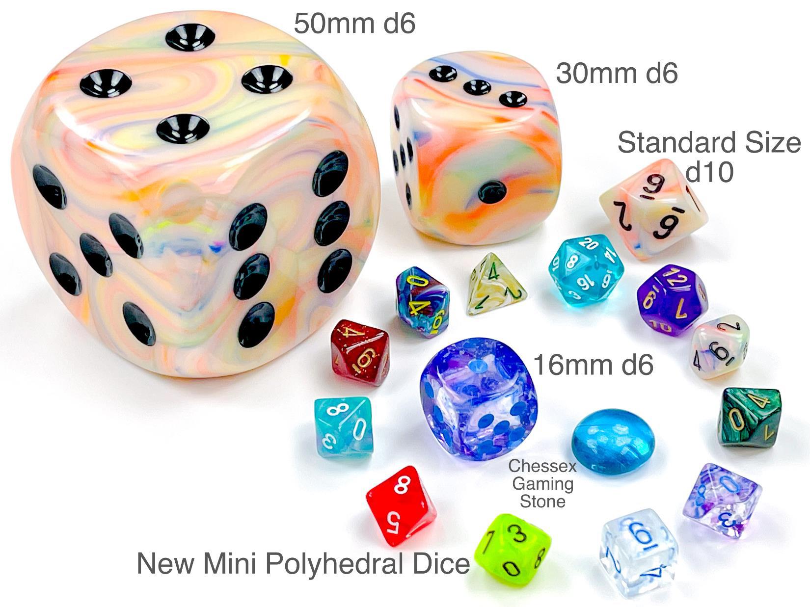 Mini-Polyhedral Size Comparison